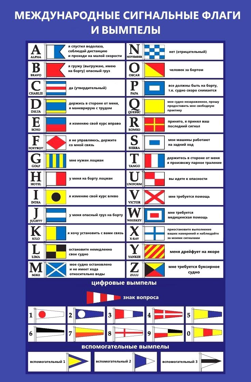 Морские флаги - Детская парусная команда ВЫМПЕЛ .