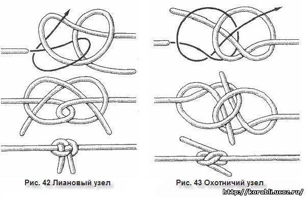 Морской узел при вязании спицами