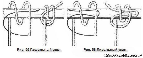 Как сделать самозатягивающийся узел инструкция