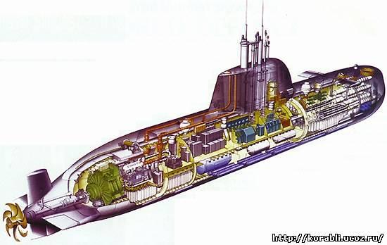 новая подводная лодка типа