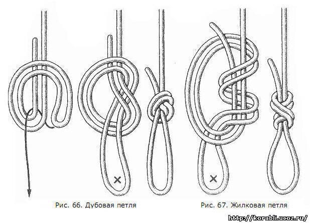 Как связать узел петля в петлю