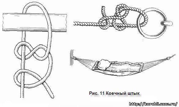 Два шлага вокруг предмета делают этот узел более надежным при...