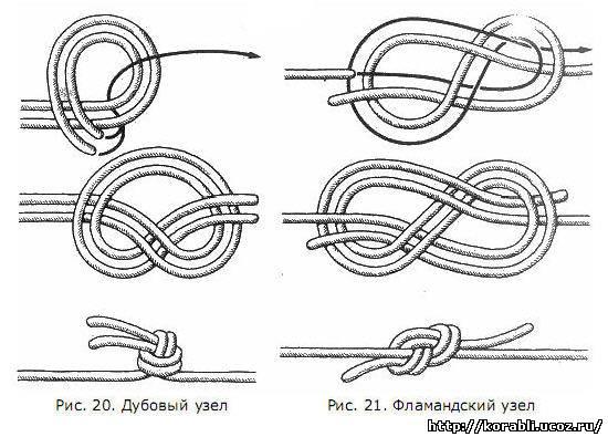 Этот морской узел моряки