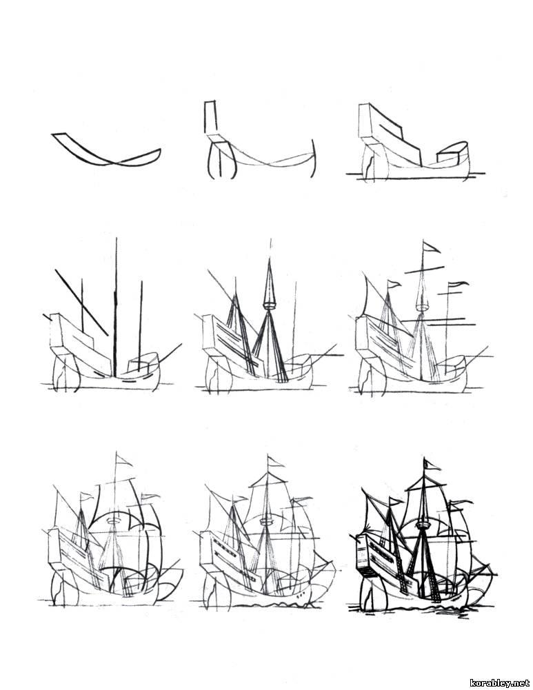 парусный корабль XV века