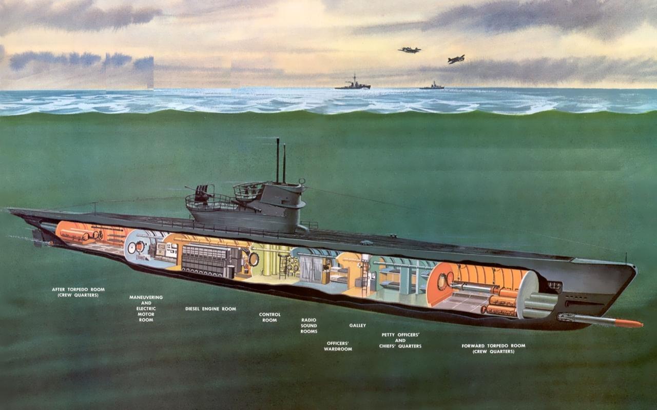 видео про немецкие подводные лодки