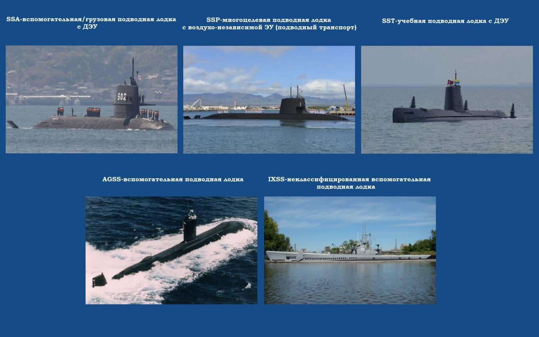 первая действующая подводная лодка