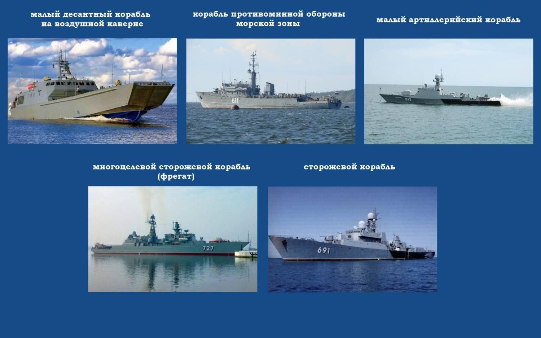 появлением классификация кораблей вмф россии для красоты Массажеры