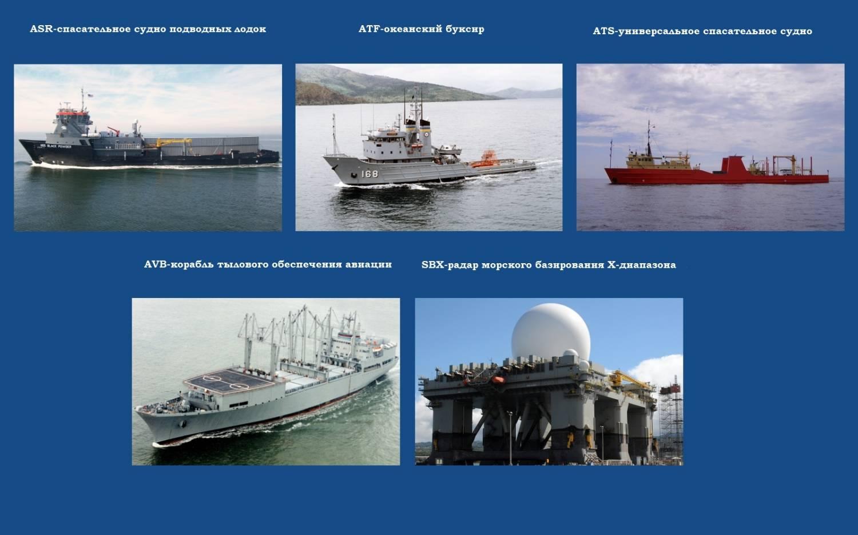 спасание подводных лодок