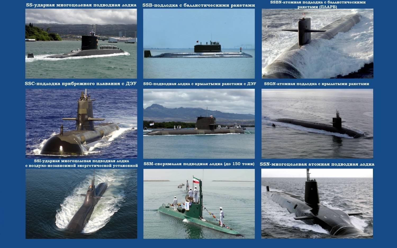война против подводной лодки