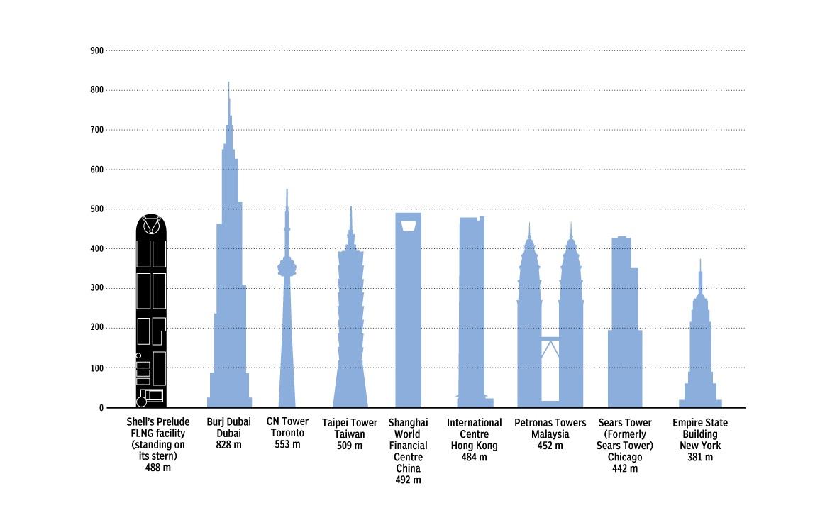 Cамый большой член в мире - Топ 10. Фото больших пенисов
