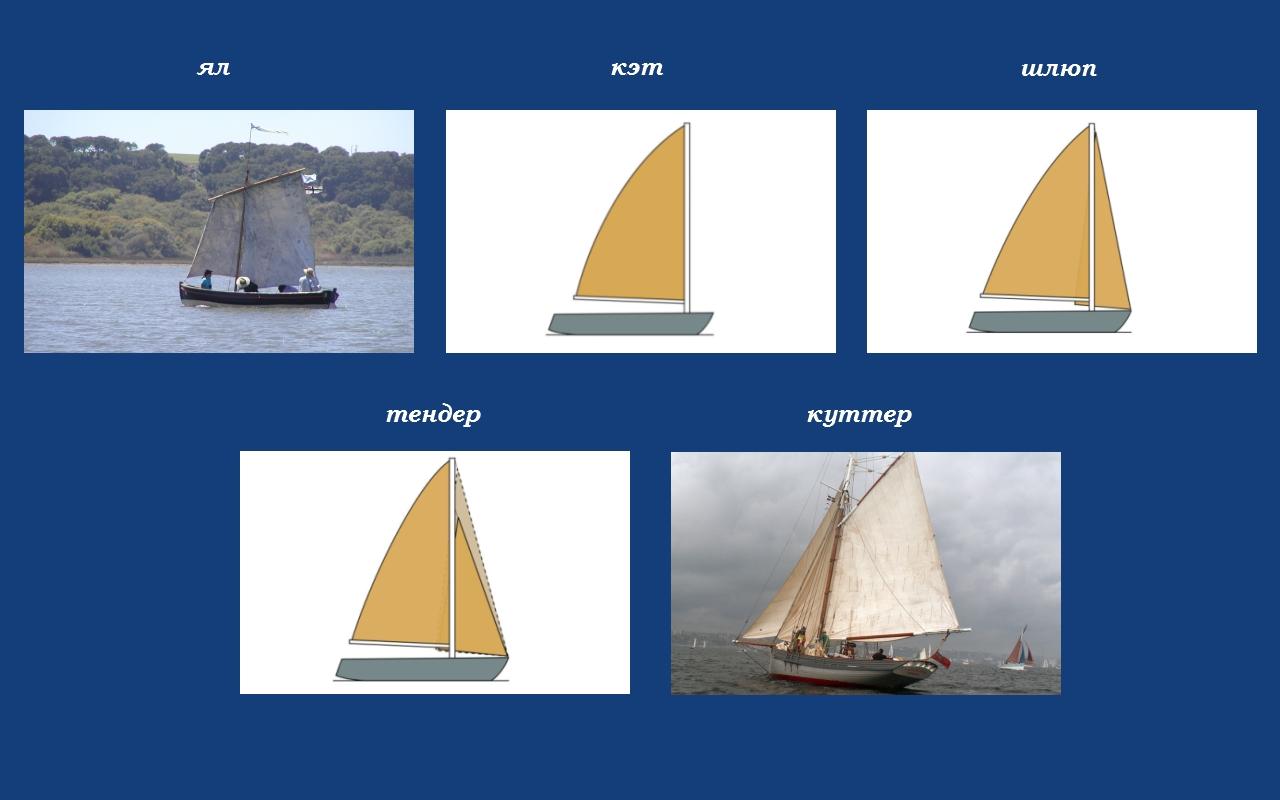 лодка с одним парусом как называется вид