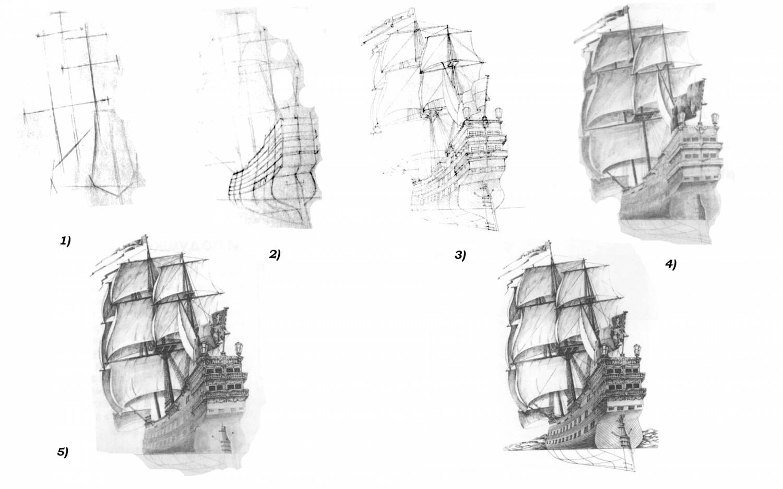 Как нарисовать дельфина Рисунок дельфина поэтапно карандашом
