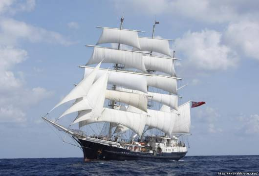 Парус (классификация, детали и названия корабельных парусов)