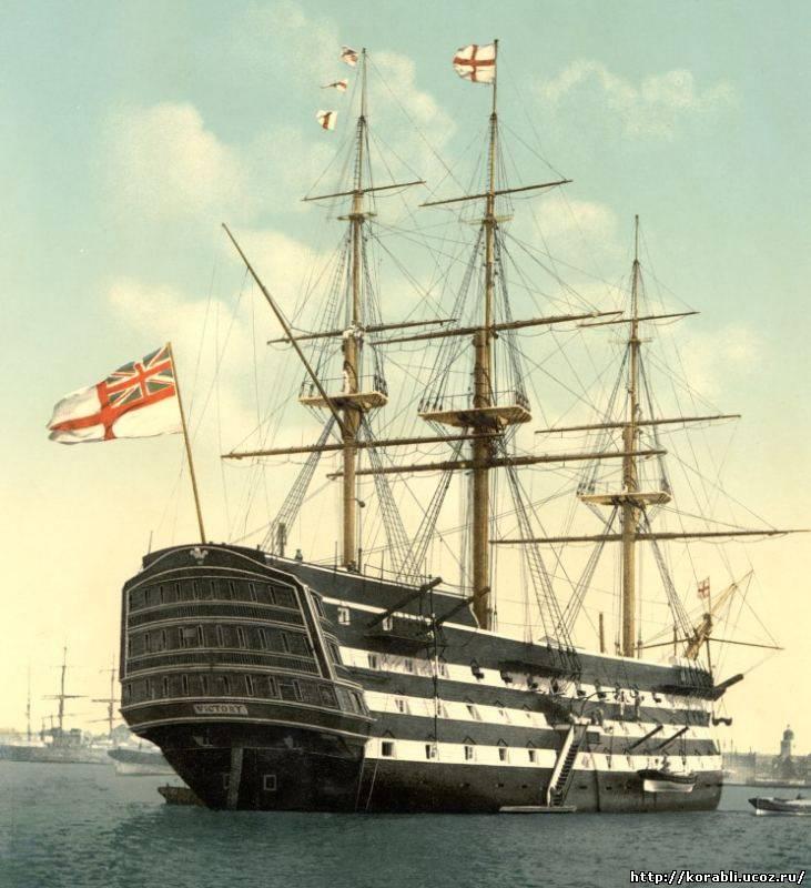 Уникальные находки с затонувшего корабля Kronan