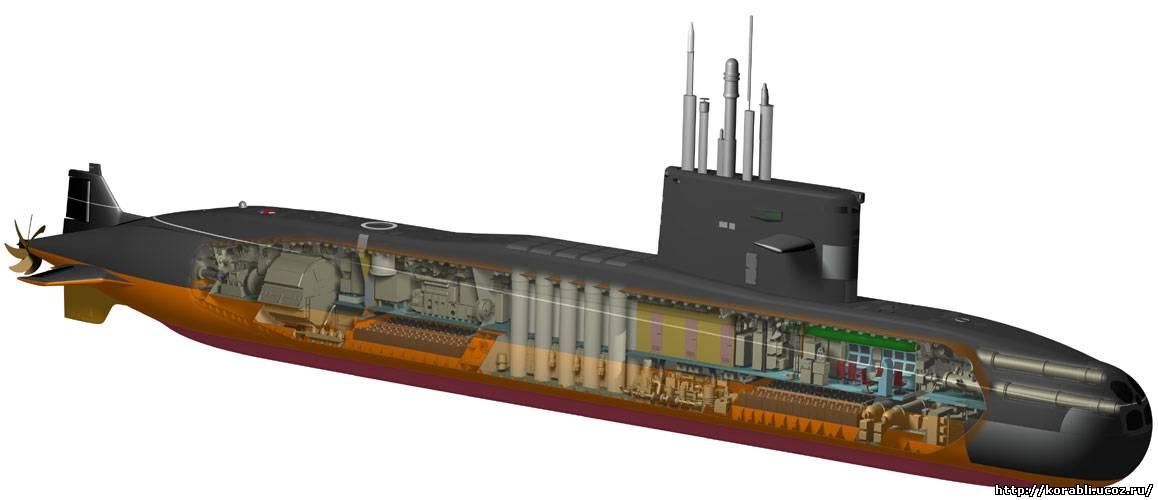 подводных лодок калина