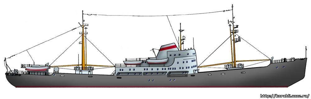 первый корабль проекта 909