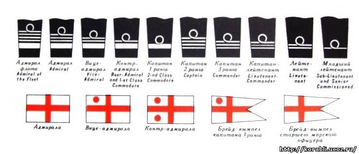 Знаки отличия офицеров и флаги
