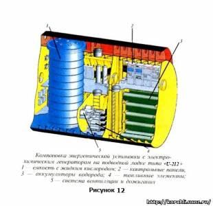 Судовые силовые и энергетические установки (часть 2)