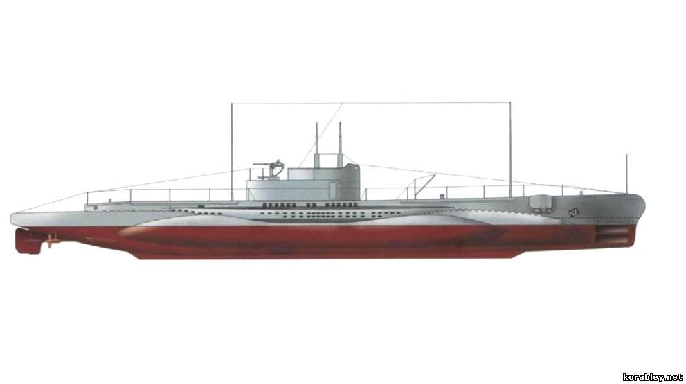 Технические характеристики субмарины