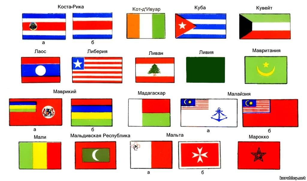 К — страны и флаги — флаги стран мира