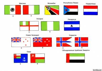 Флаги государственной принадлежности