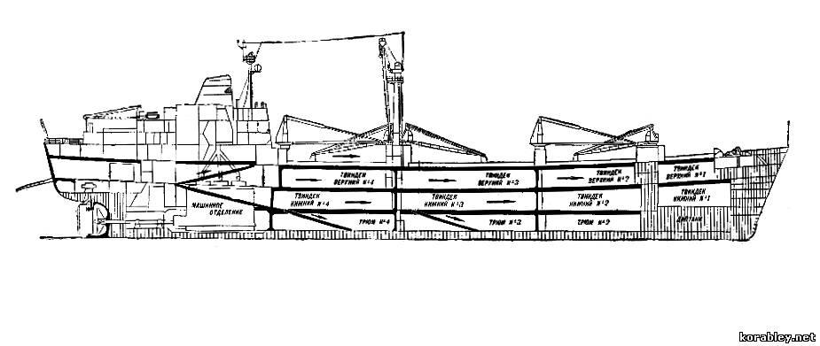 схема трейлерного судна