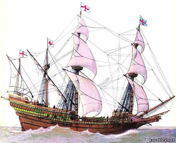 британский парусный корабль